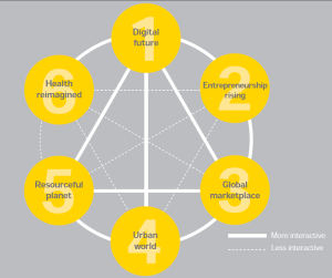 ey-report-megatrends-2mg