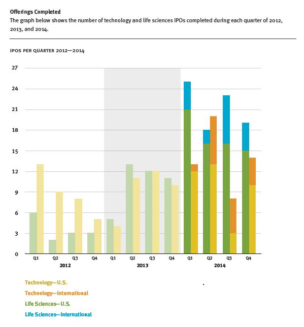 Fenwick-West-IPO-Report-2014-02tr