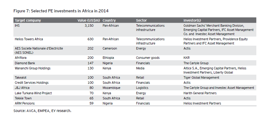 ey-report-africa-pe-2015-01be